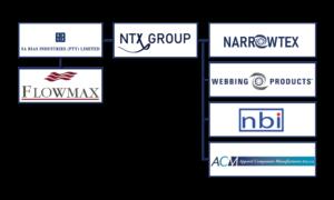 NTX Group of companies